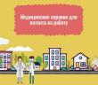 Медицинские справки для патента на работу