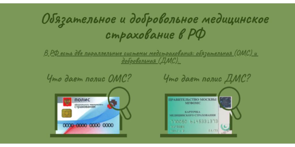 добровольное медицинское страхование вакансии москва