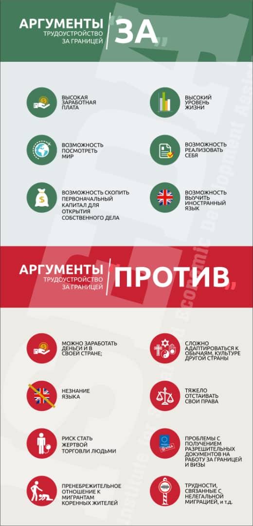 текст на кыргызском языке про осень