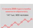 В Кыргызстане почти 91 тысяча безработных.