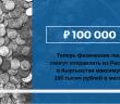 Лимит на переводы денег из РФ.