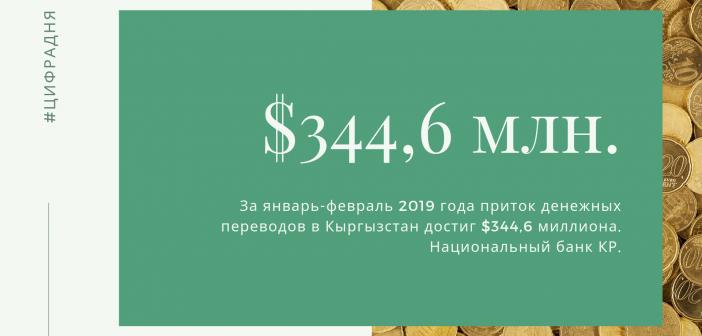 За январь-февраль 2019 года в Кыргызстан перевели $344,6 млн в качестве денежных переводов.