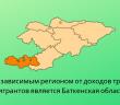 Баткенская область КР — самая зависимая от доходов трудовых мигрантов.