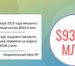 За пять месяцев мигранты перевели в Кыргызстан $934.8 млн.