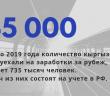 Количество кыргызстанцев, которые уехали на заработки за рубеж, превышает 735 тысяч человек.