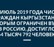64 тысячи 792 кыргызстанца не смогли въехать в Россию.