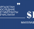 За последние 10 лет мигранты Кыргызстана перечислили на родину $19 миллиардов.