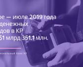Мигранты перевели в Кыргызстан $1 миллиард 351,1 миллиона с начала года.