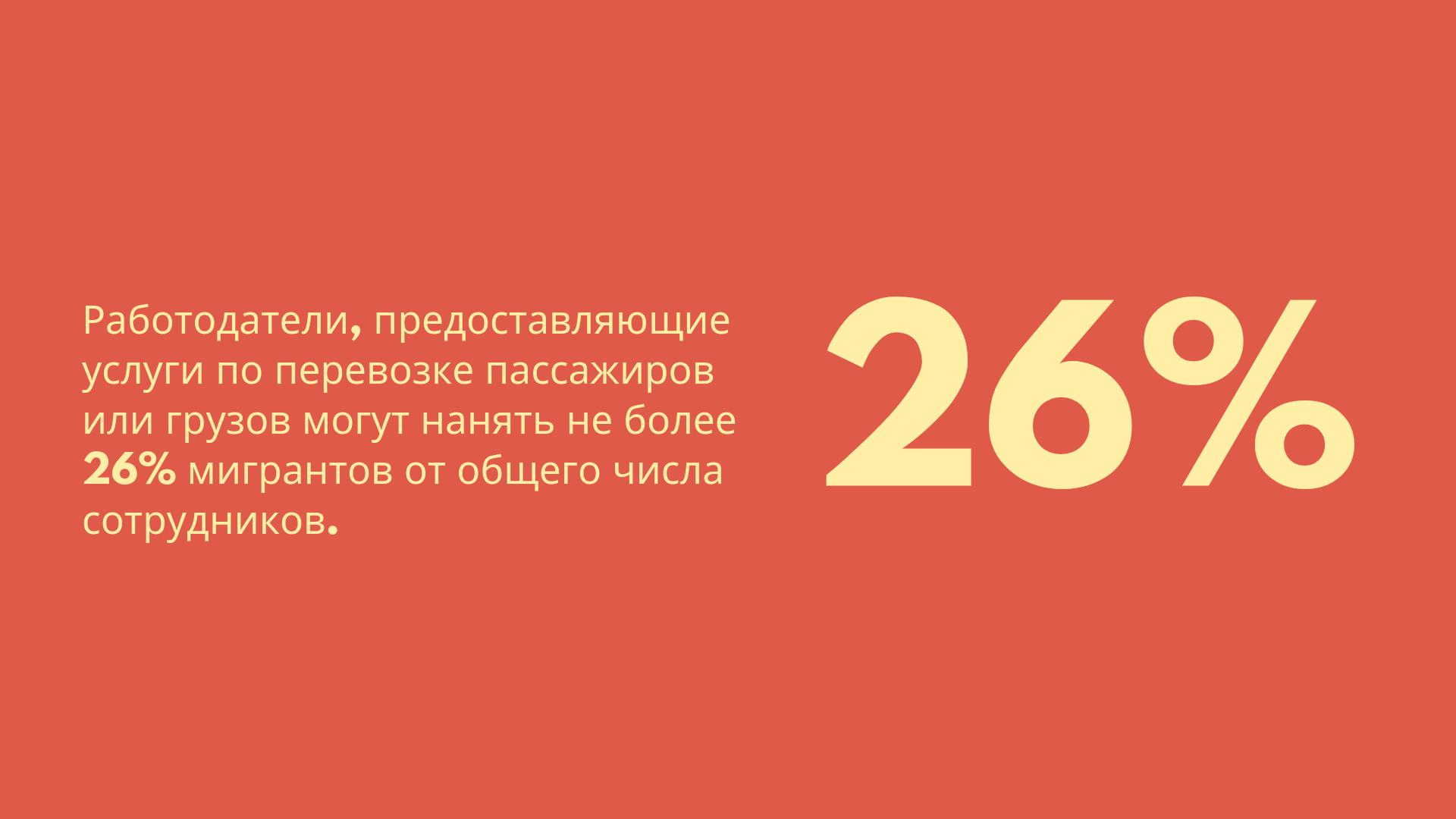 Правительство России установило квоты на прием мигрантов на работу.