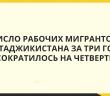 Число рабочих мигрантов из Таджикистана за 3 года сократилось на четверть.