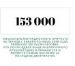 В России зафиксировано рекордное число трудовых мигрантов.