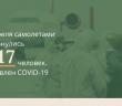 С 17 апреля самолетами в КР вернулись 1 117 человек.