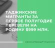 Объемы денежных переводов в РТ из-за рубежа за шесть месяцев 2020 года.