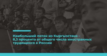Кыргызстан лидирует в ЕАЭС по числу трудовых мигрантов в России.