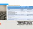Управление миграционными процессами в Центральной Азии: Новые подходы, региональные тенденции, и влияние пандемии COVID-19.